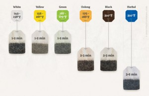 tipsheet_tea_chart